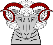 Ram Head Affonty Couped