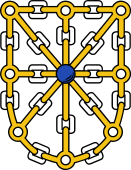Chain of Navarra