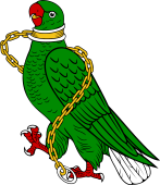 Parrot Rampant Collared and Chained